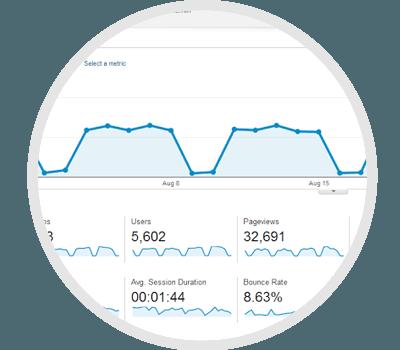 E-Ticaret Sitelerine Özel Adwords Yönetimi
